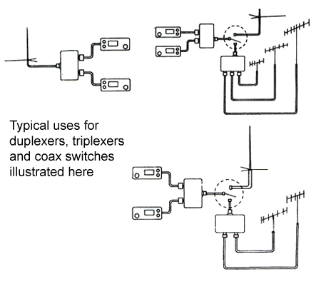 isolation formula of circulator pdf